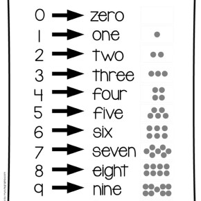 Number Words Cheat Sheet