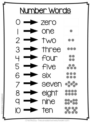 number-words