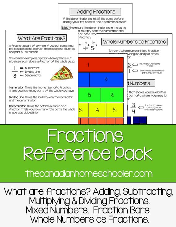 Printable All About Fractions Reference Pack