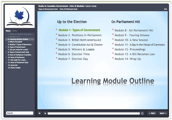 Donna Ward learning module overview