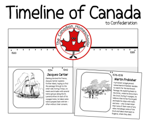 Timeline of Canada - to Confederation