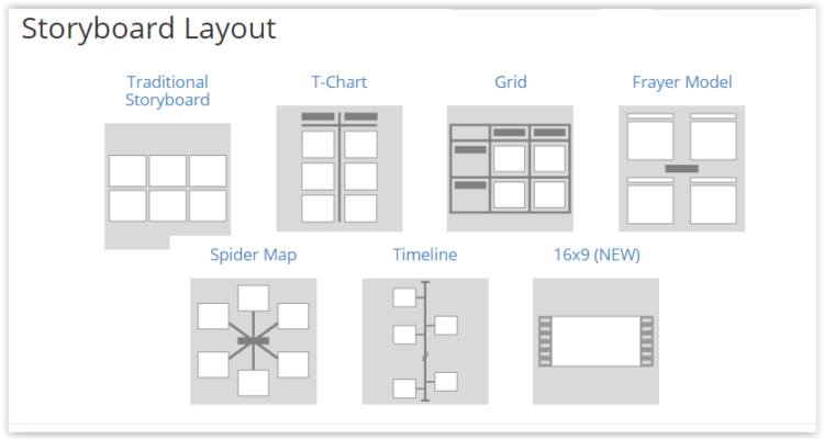 Storyboard That offers several different styles of templates to make your storyboard from.