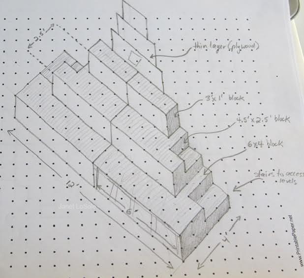 Set design using scale